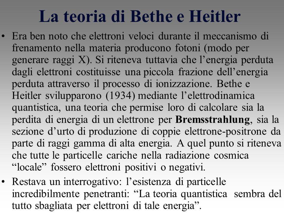 La teoria di Bethe e Heitler