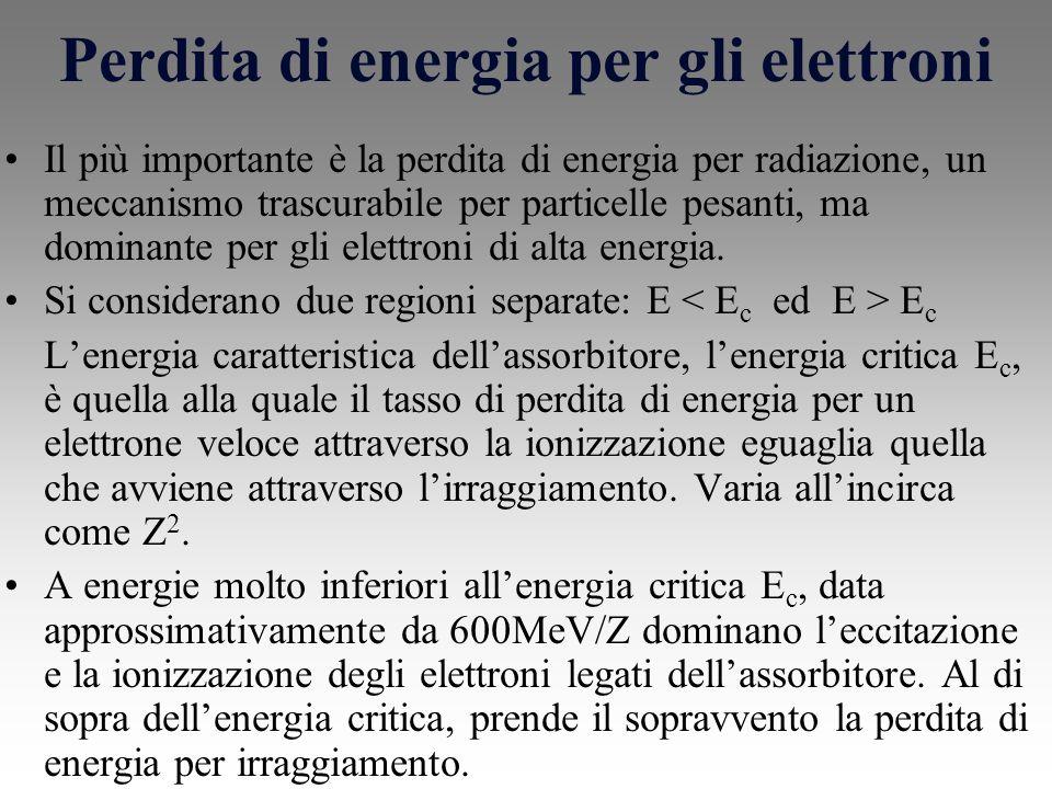 Perdita di energia per gli elettroni