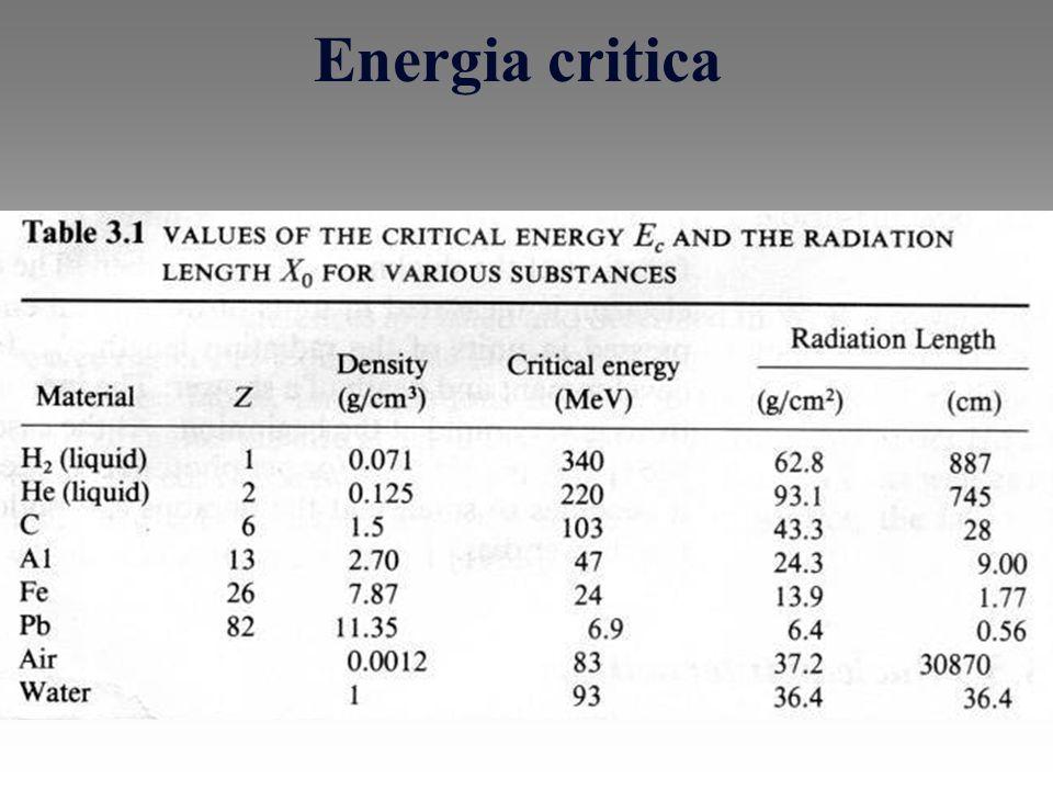 Energia critica