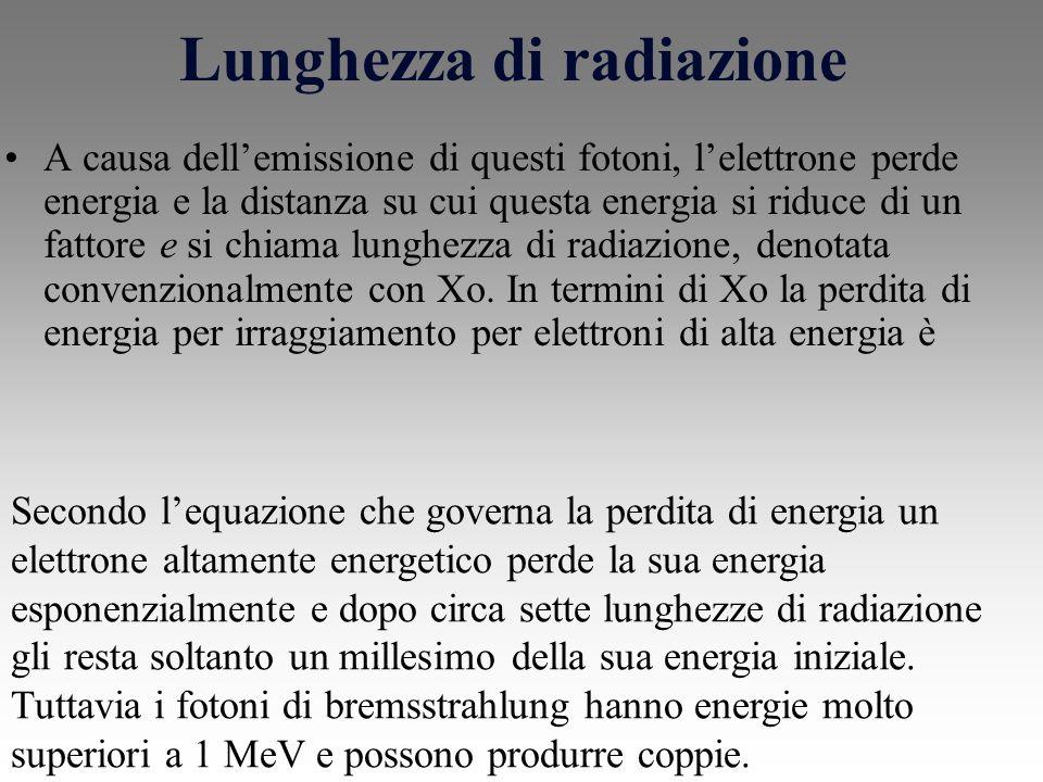 Lunghezza di radiazione