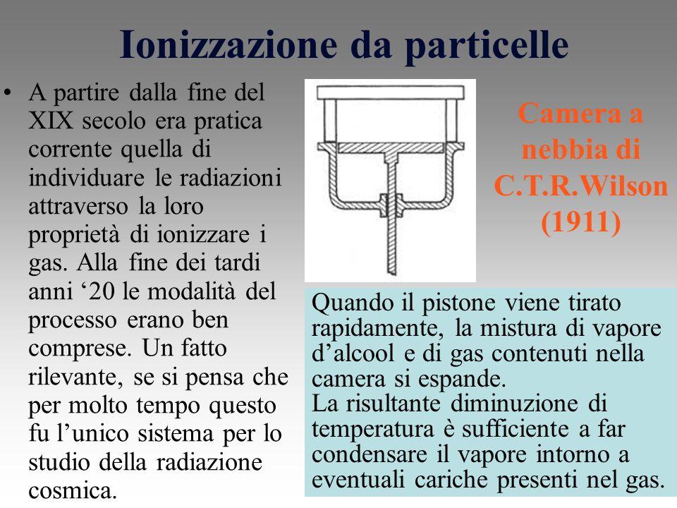Ionizzazione da particelle