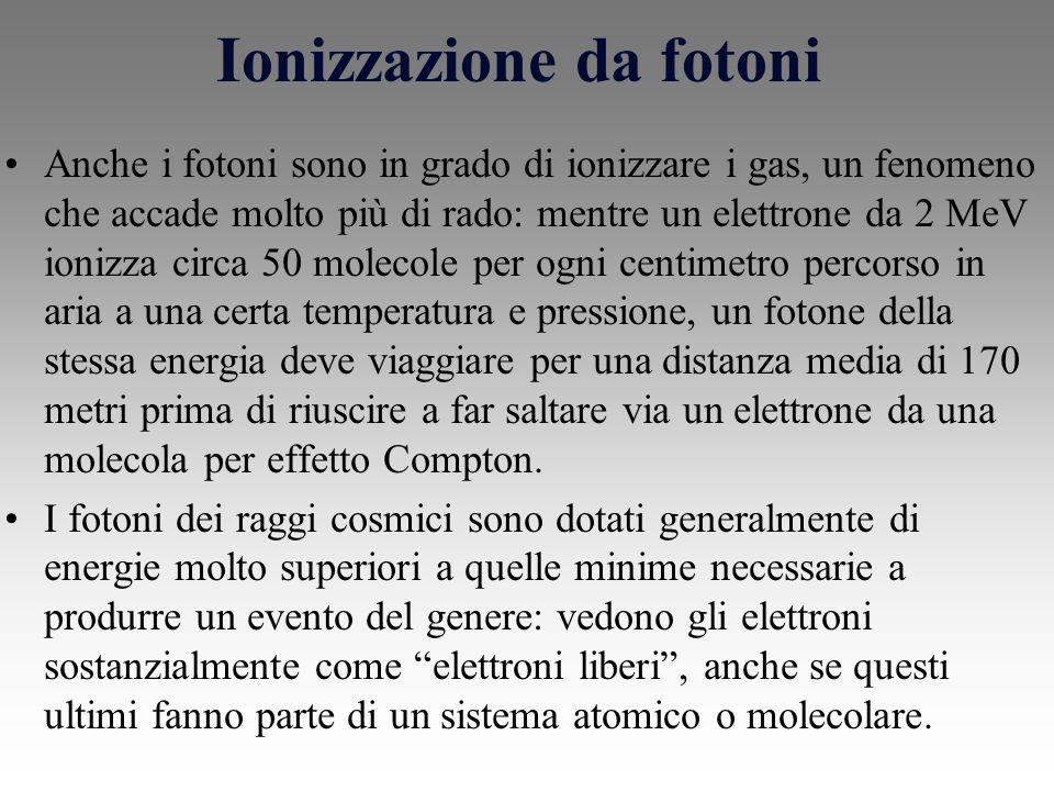 Ionizzazione da fotoni