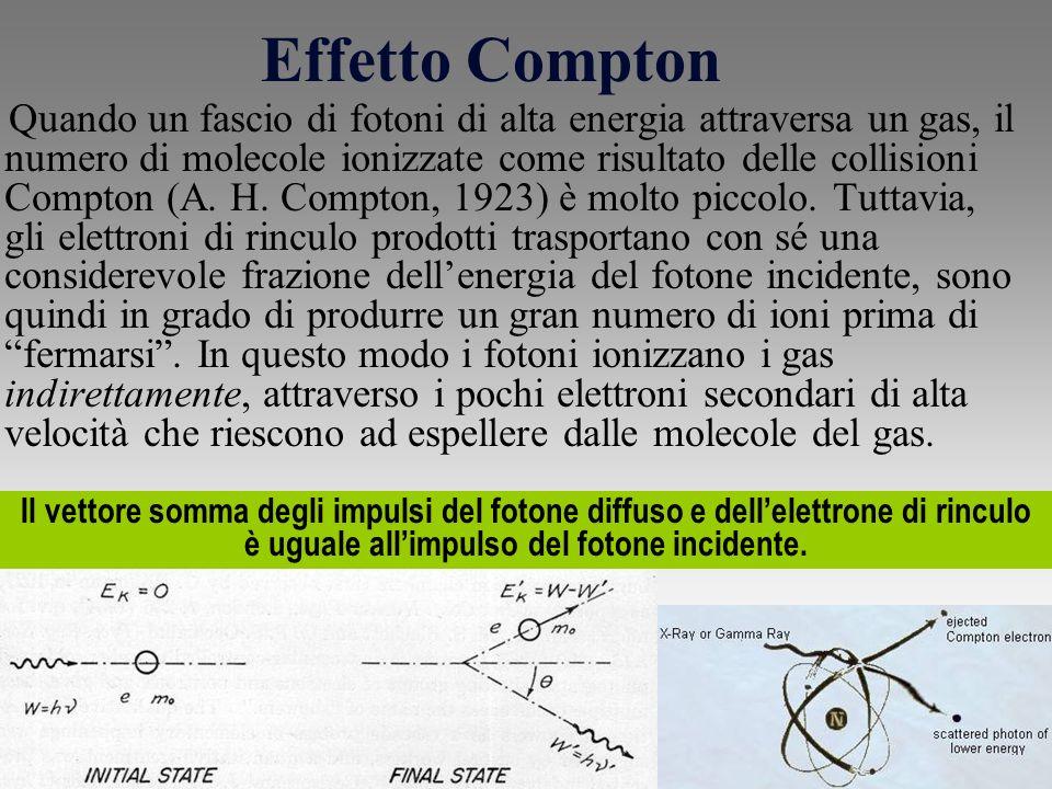Effetto Compton
