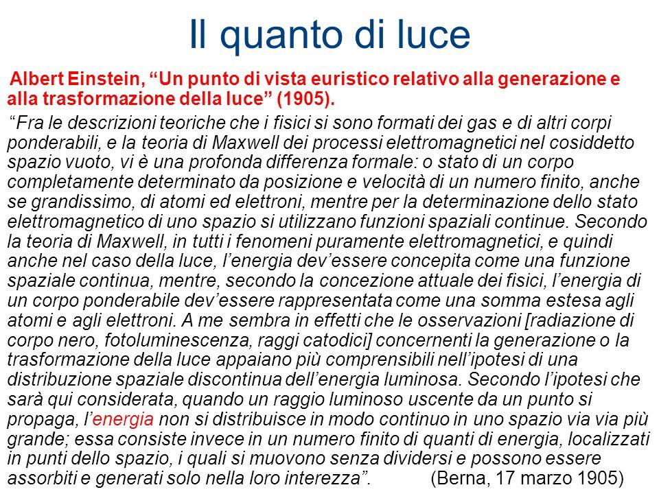 Il quanto di luceAlbert Einstein, Un punto di vista euristico relativo alla generazione e alla trasformazione della luce (1905).