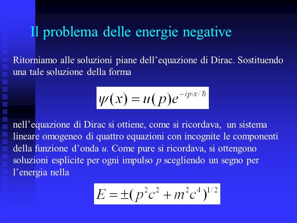 Il problema delle energie negative