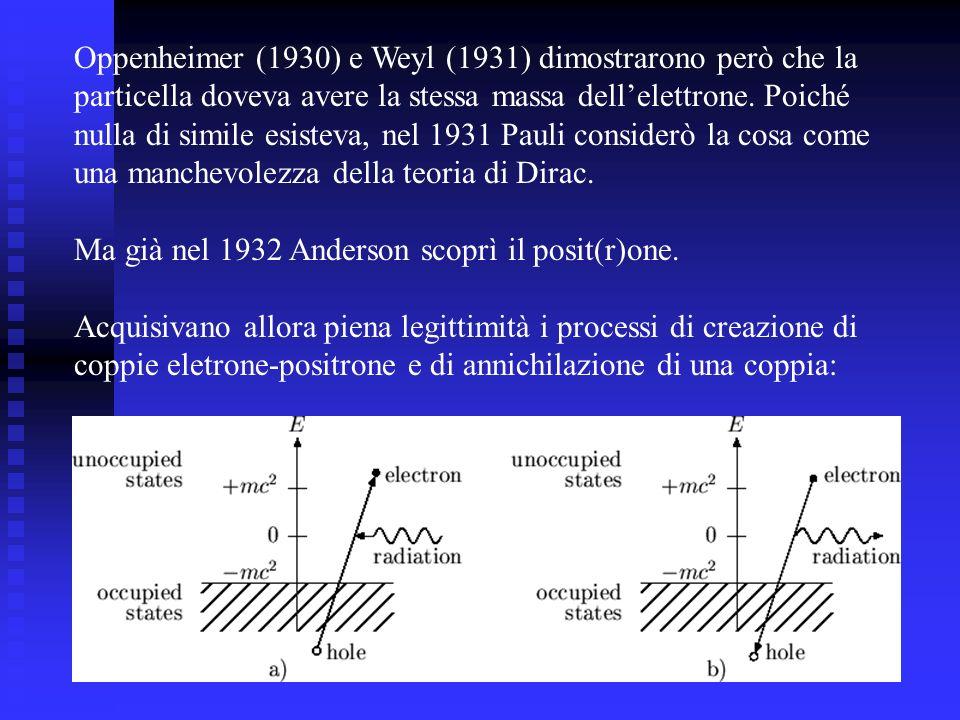 Oppenheimer (1930) e Weyl (1931) dimostrarono però che la