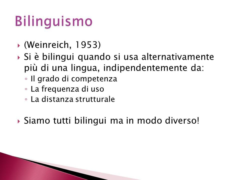 Bilinguismo (Weinreich, 1953)