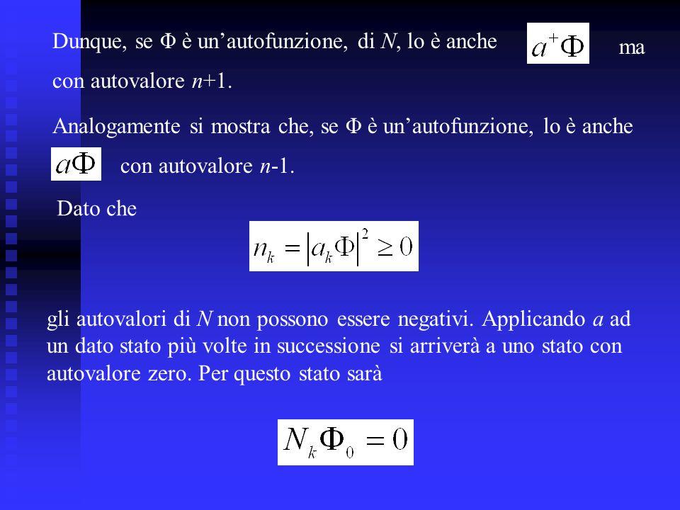 Dunque, se Φ è un'autofunzione, di N, lo è anche