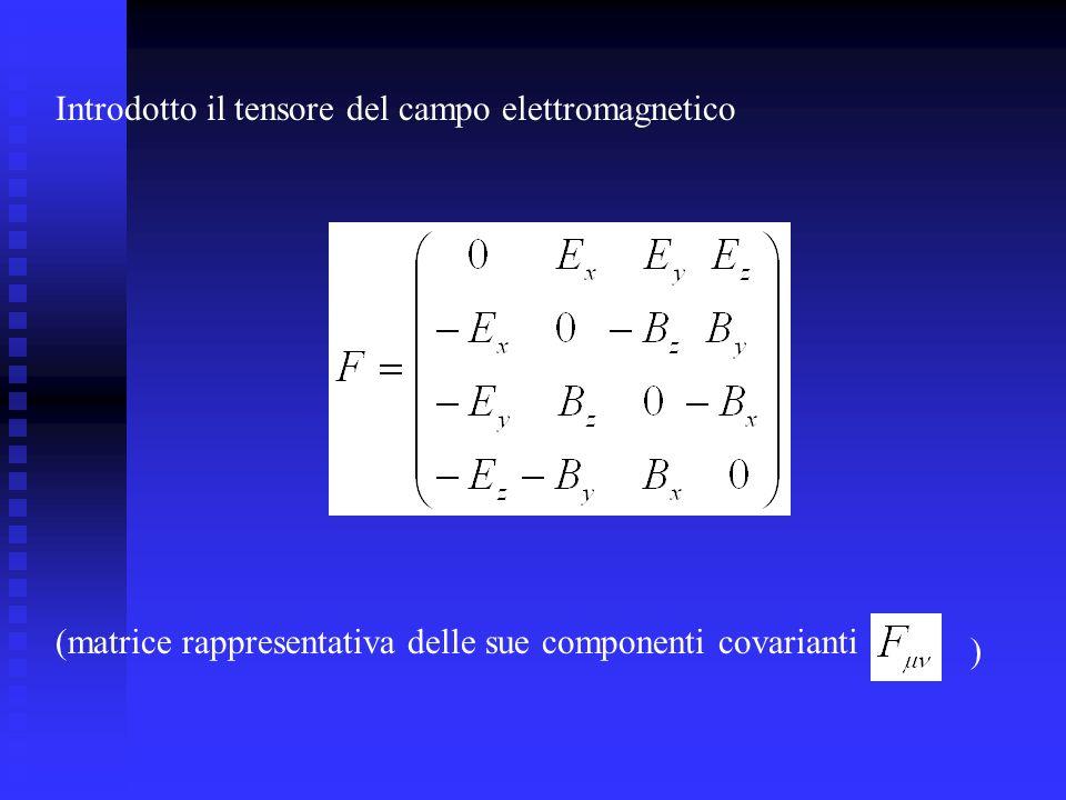 Introdotto il tensore del campo elettromagnetico