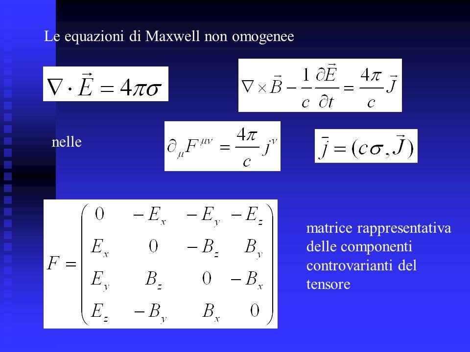 Le equazioni di Maxwell non omogenee