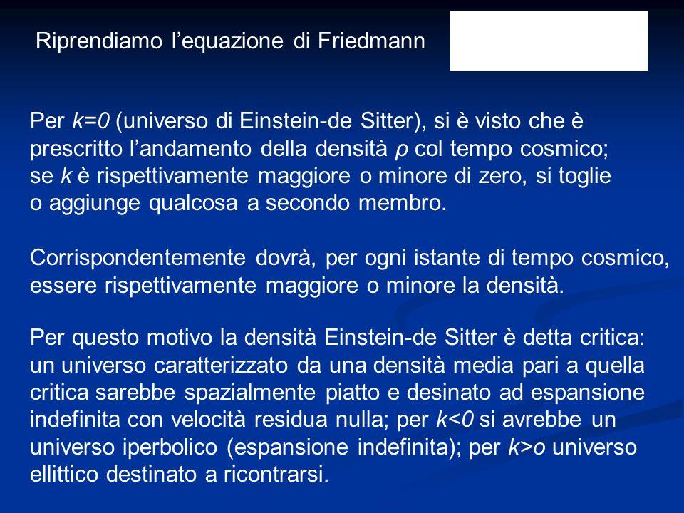 Riprendiamo l'equazione di Friedmann