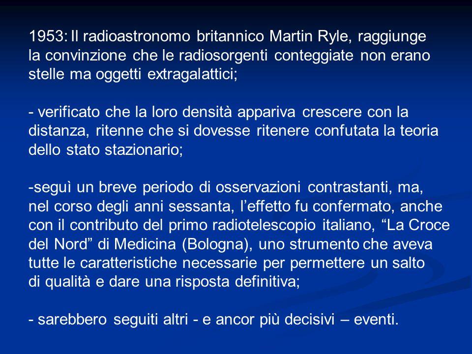 1953: Il radioastronomo britannico Martin Ryle, raggiunge