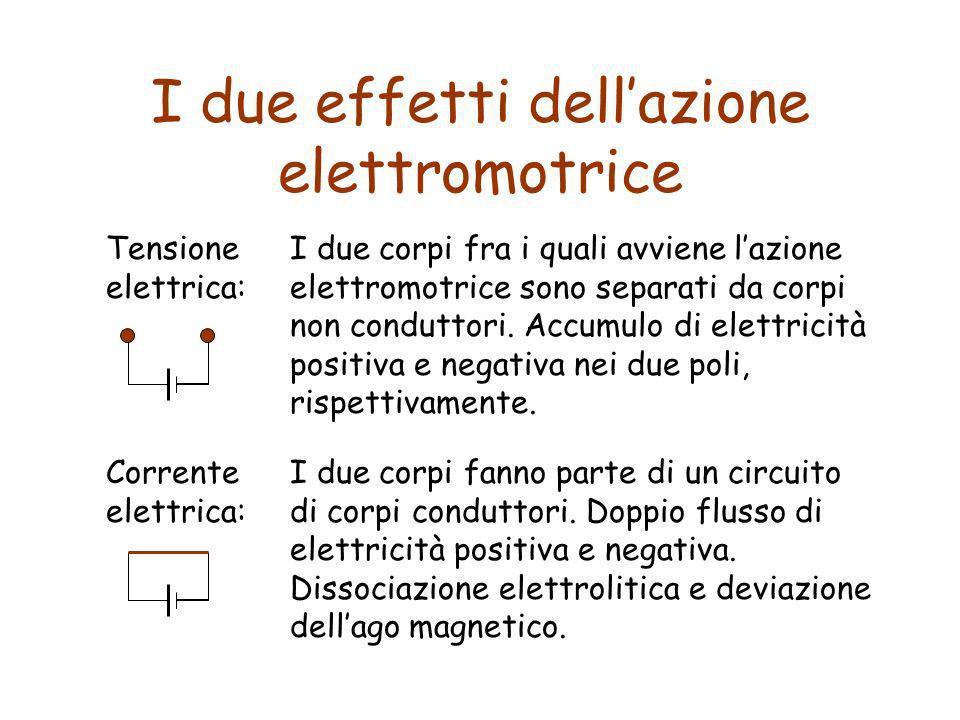 I due effetti dell'azione elettromotrice