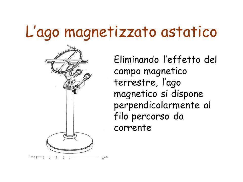 L'ago magnetizzato astatico