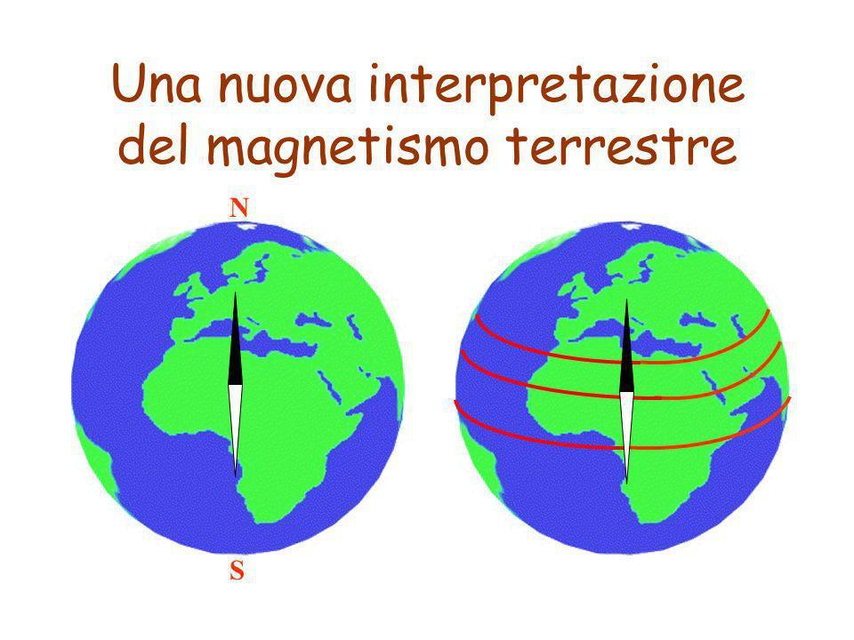 Una nuova interpretazione del magnetismo terrestre