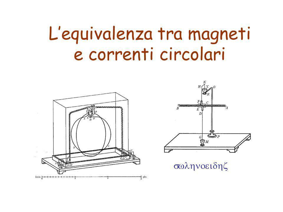 L'equivalenza tra magneti e correnti circolari