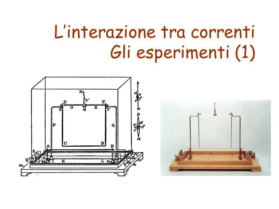 L'interazione tra correnti Gli esperimenti (1)