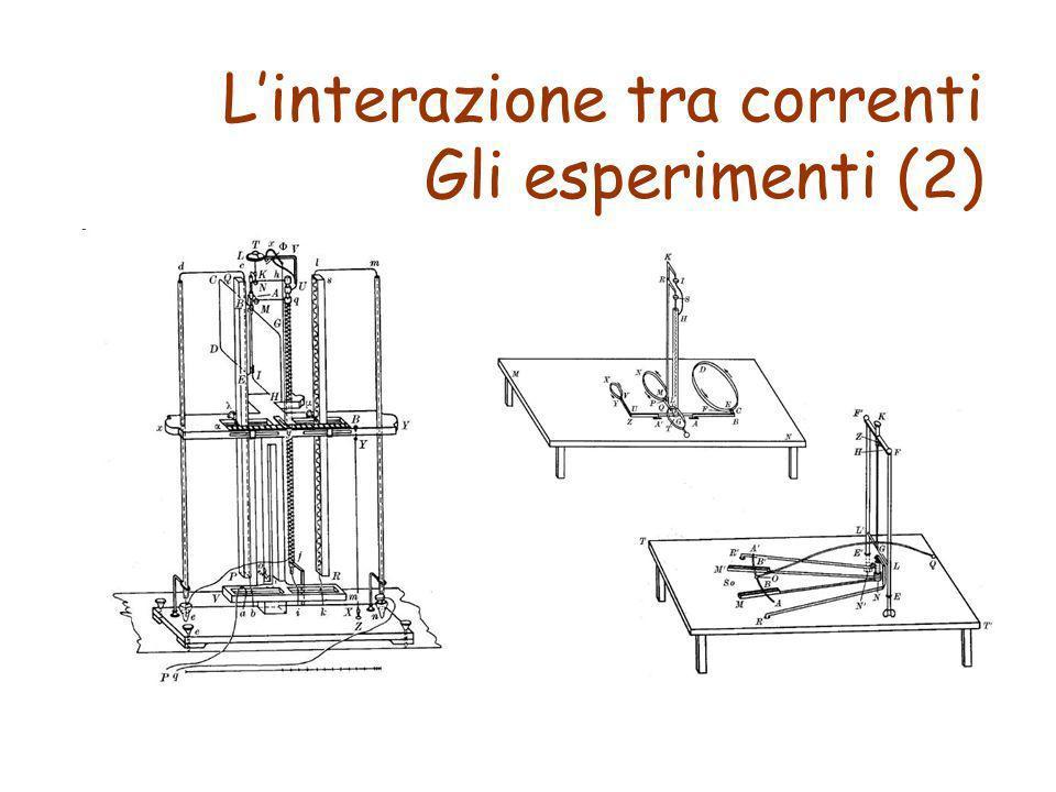 L'interazione tra correnti Gli esperimenti (2)
