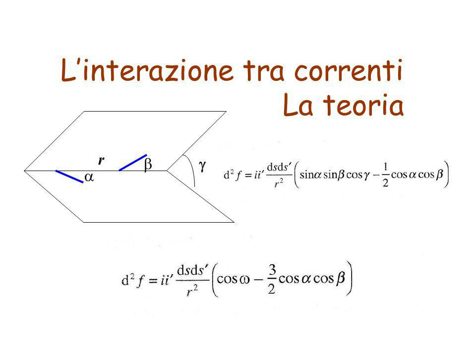 L'interazione tra correnti La teoria