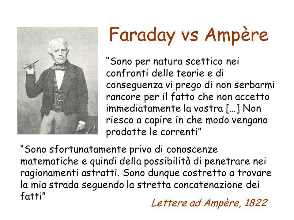 Faraday vs Ampère