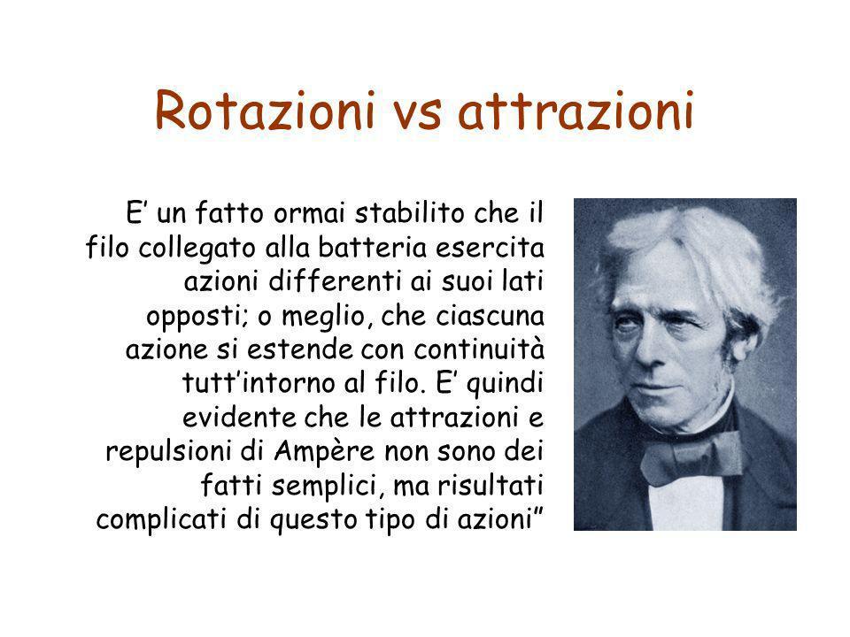Rotazioni vs attrazioni
