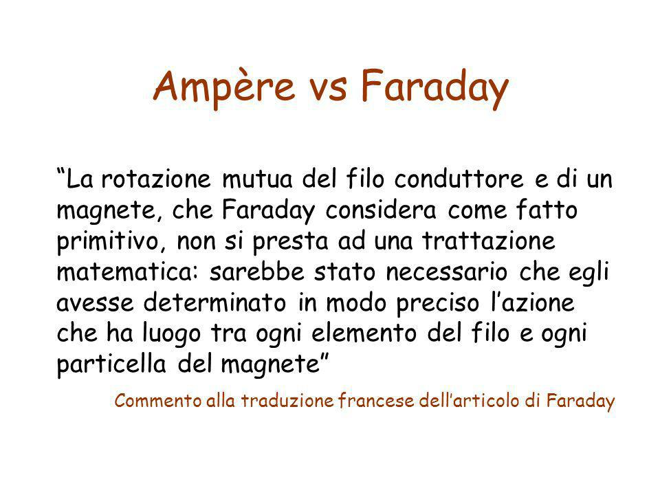 Ampère vs Faraday