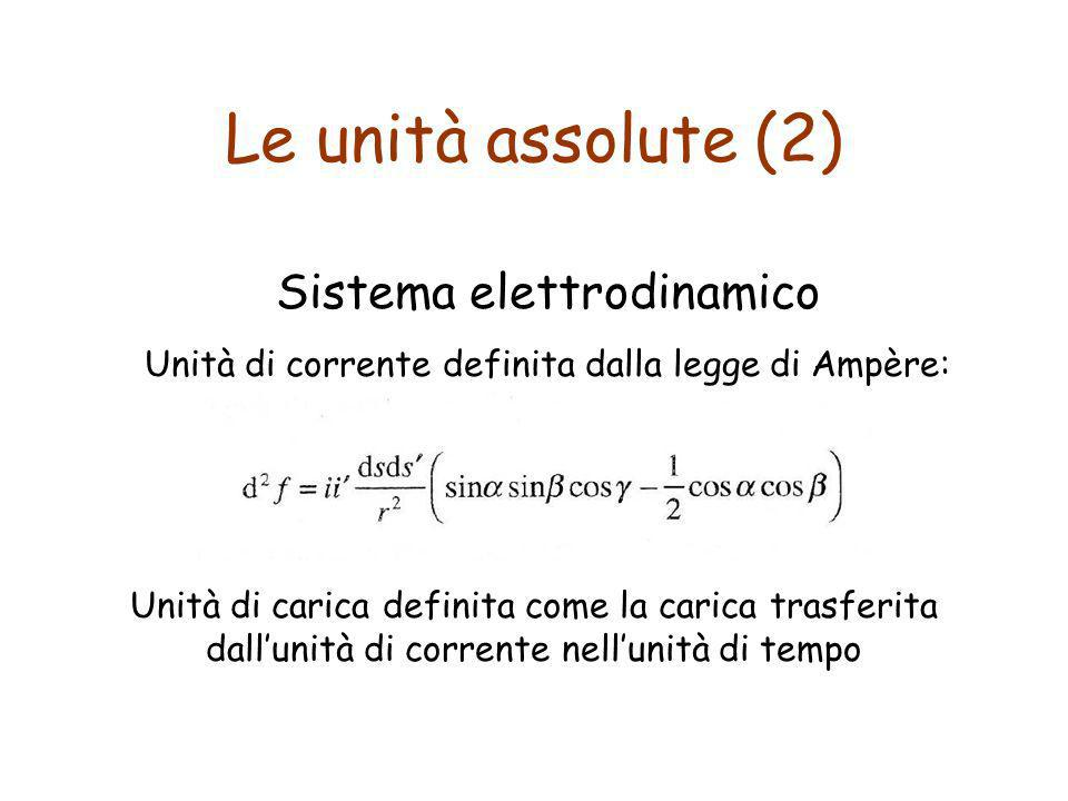 Le unità assolute (2) Sistema elettrodinamico