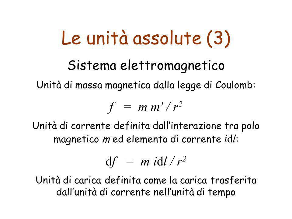 Le unità assolute (3) Sistema elettromagnetico f = m m / r2