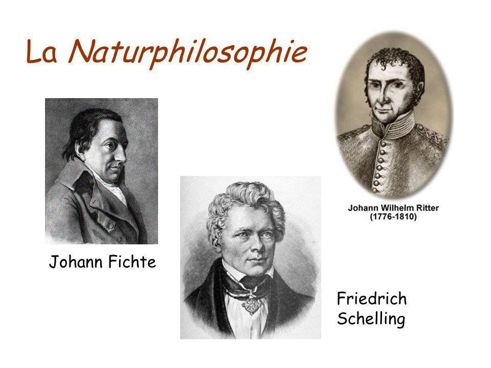 La Naturphilosophie Johann Fichte Friedrich Schelling
