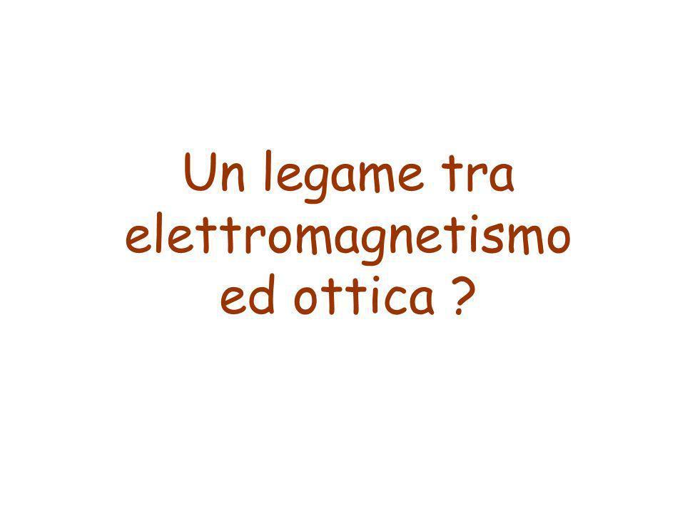 Un legame tra elettromagnetismo ed ottica