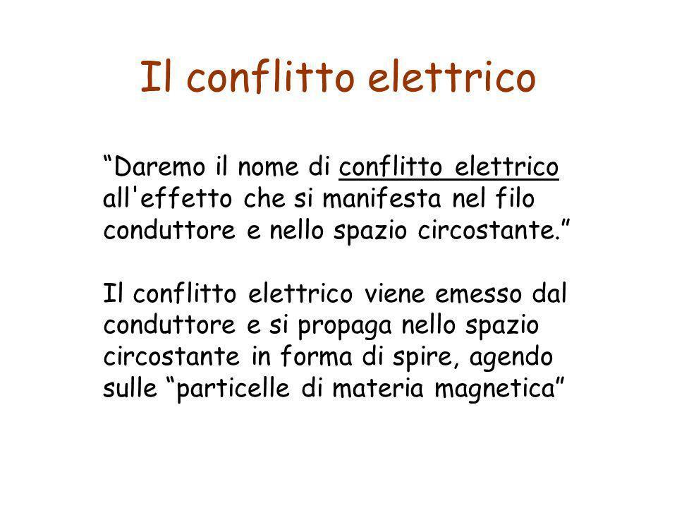 Il conflitto elettrico