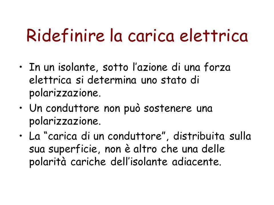 Ridefinire la carica elettrica