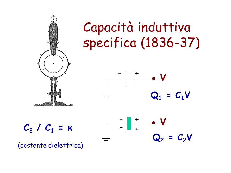 Capacità induttiva specifica (1836-37)
