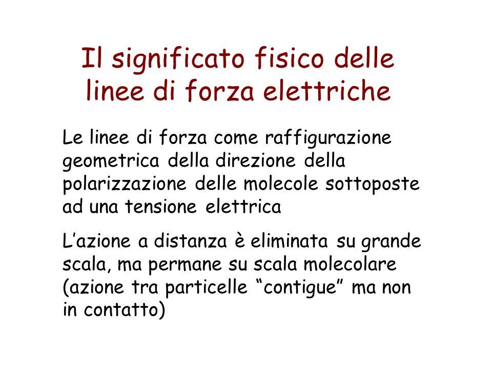 Il significato fisico delle linee di forza elettriche