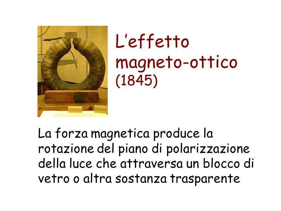 L'effetto magneto-ottico (1845)