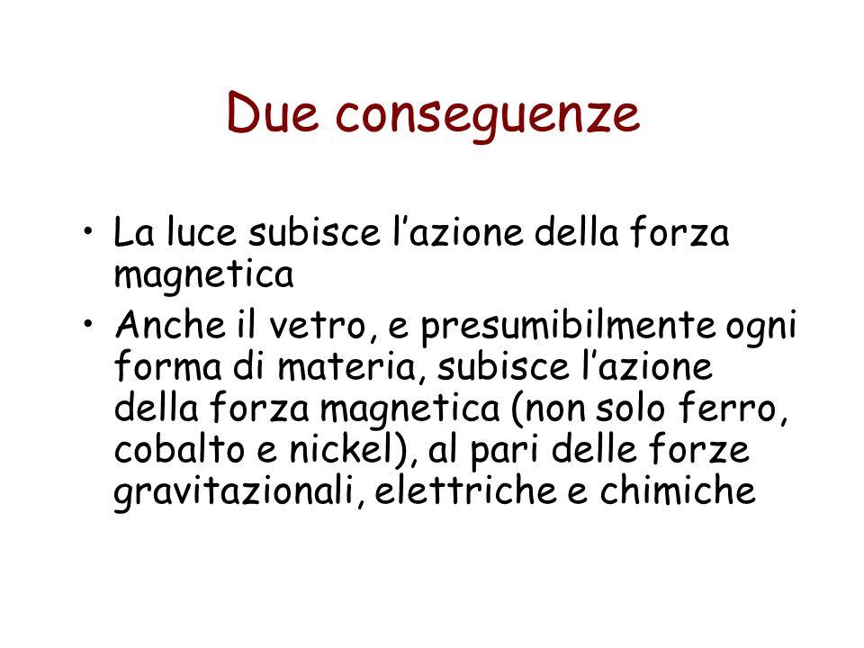 Due conseguenze La luce subisce l'azione della forza magnetica