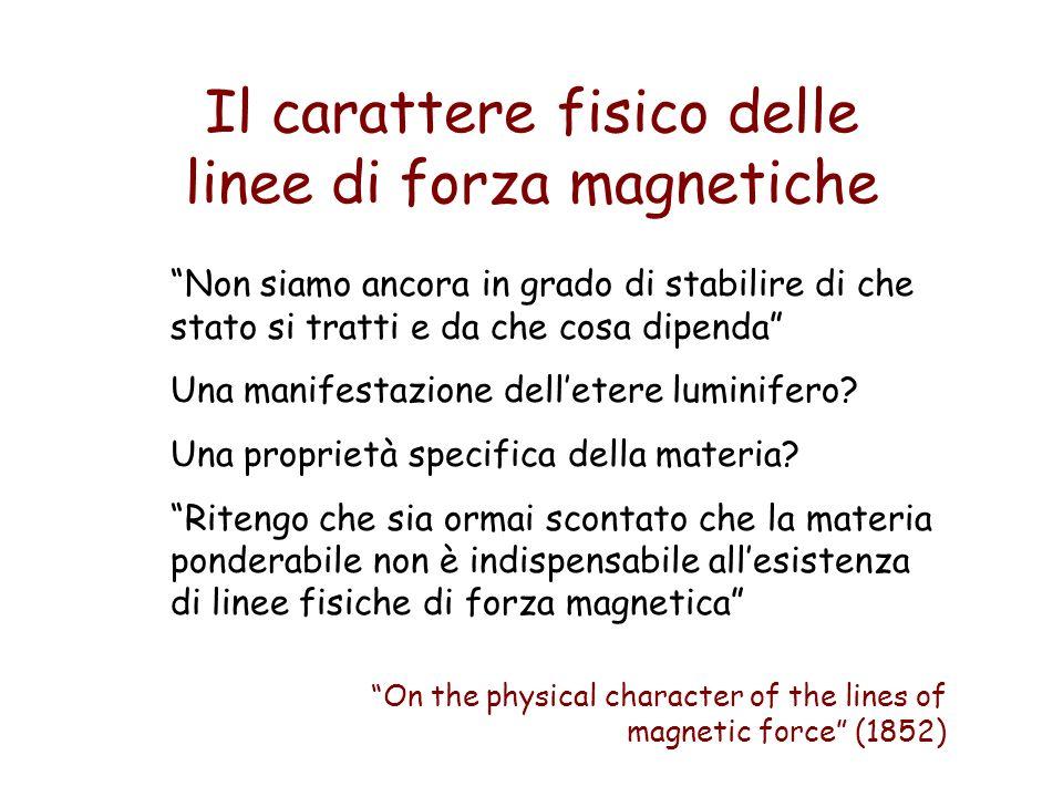 Il carattere fisico delle linee di forza magnetiche