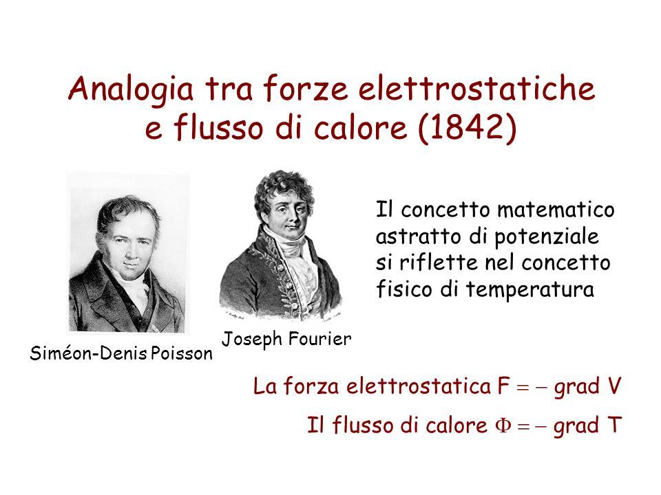 Analogia tra forze elettrostatiche e flusso di calore (1842)