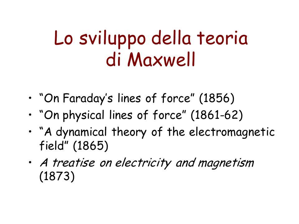 Lo sviluppo della teoria di Maxwell