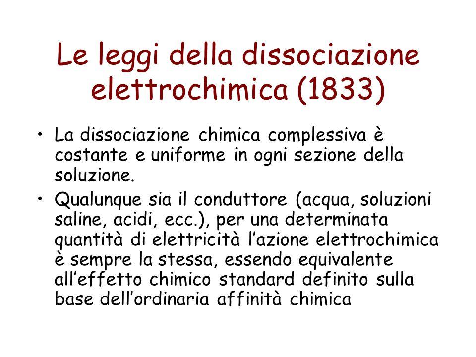Le leggi della dissociazione elettrochimica (1833)