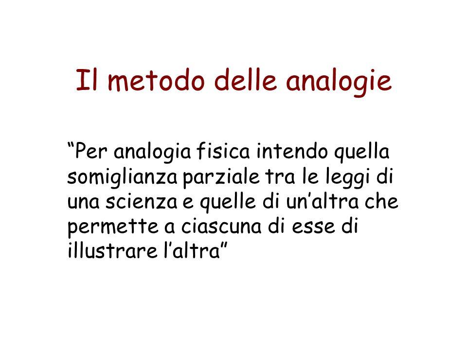 Il metodo delle analogie