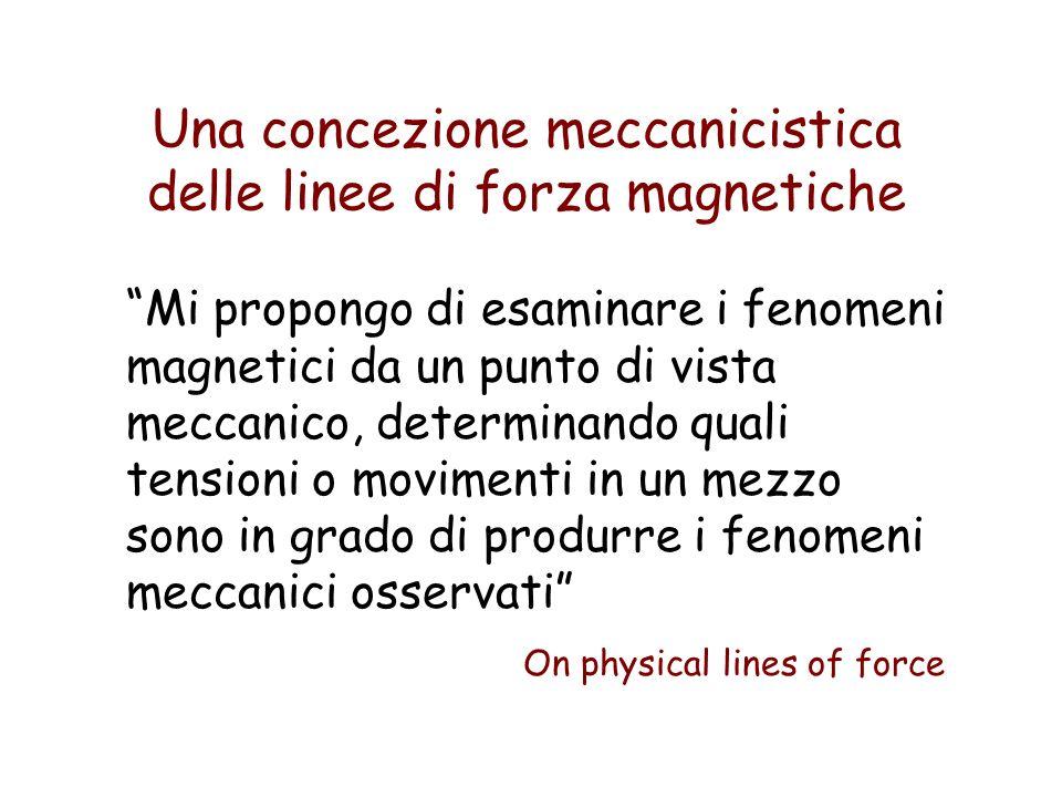 Una concezione meccanicistica delle linee di forza magnetiche