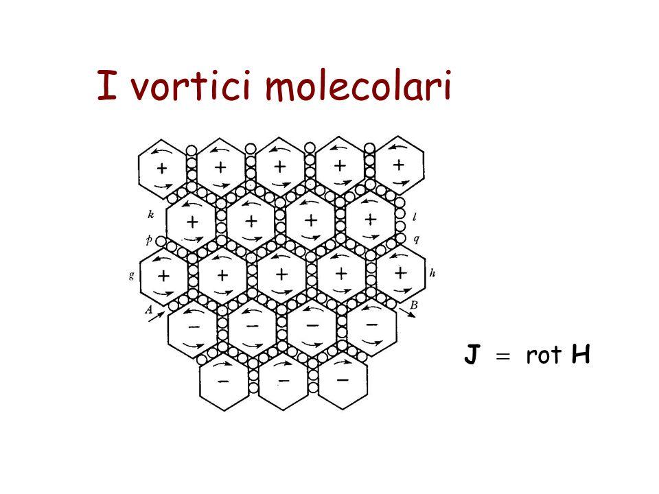 I vortici molecolari J = rot H