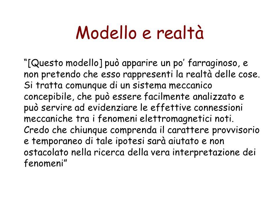 Modello e realtà