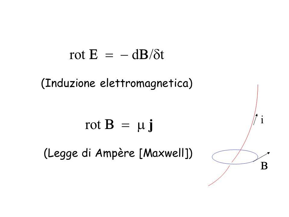 rot E = - dB/dt rot B = m j (Induzione elettromagnetica) i