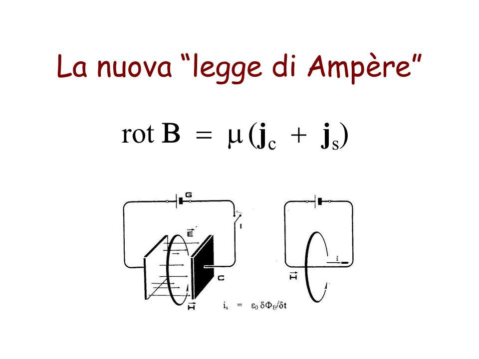 La nuova legge di Ampère