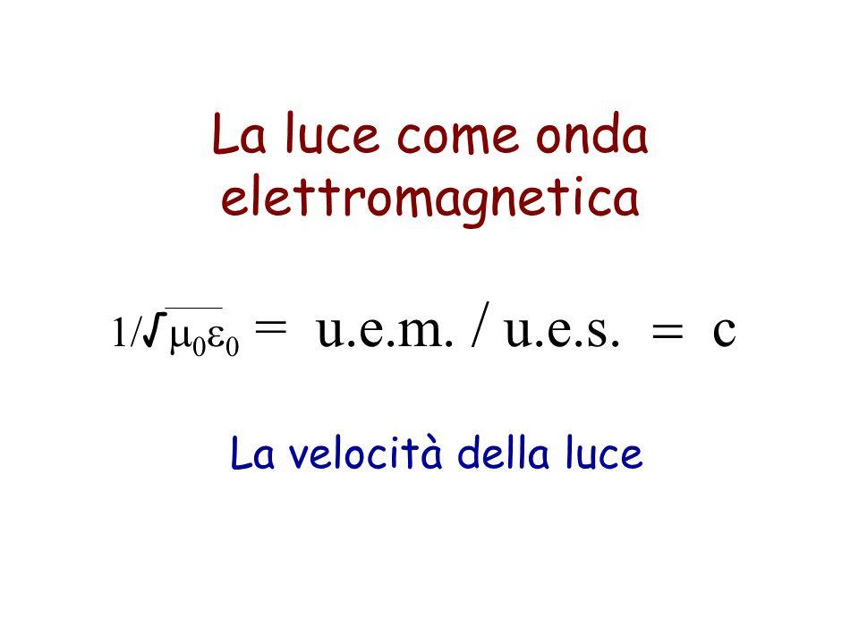 La luce come onda elettromagnetica