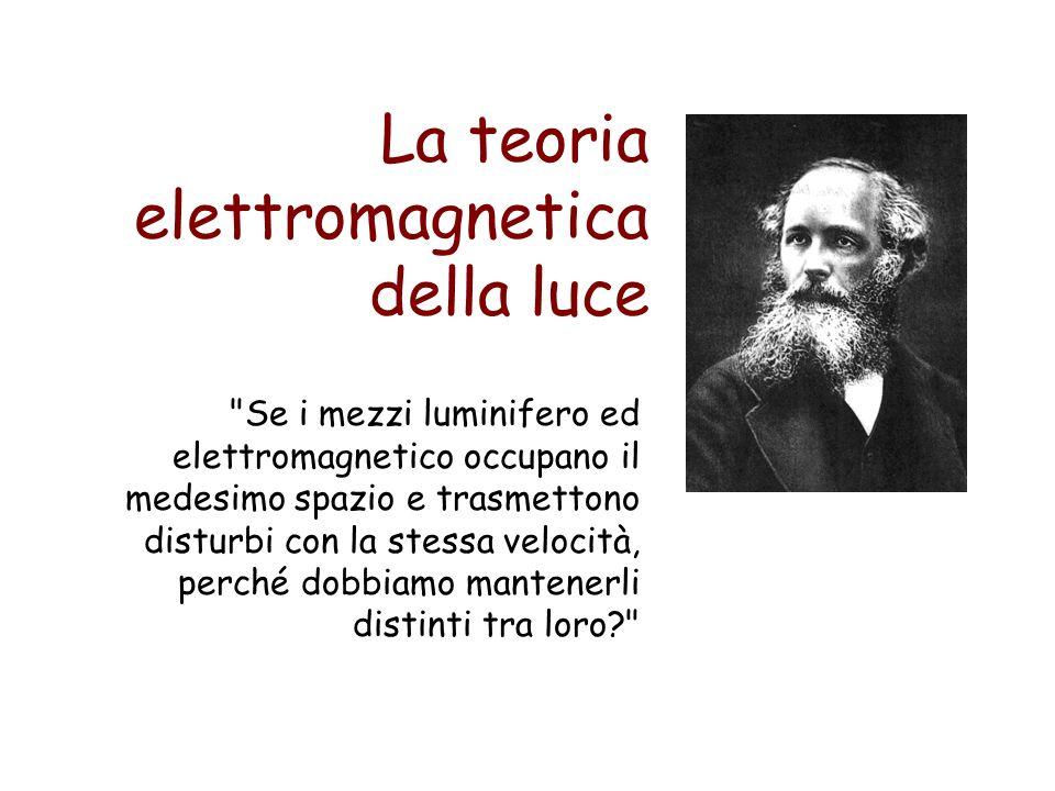 La teoria elettromagnetica della luce