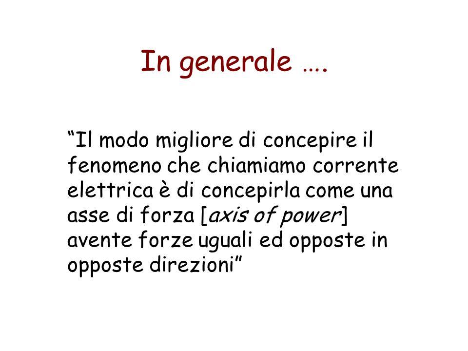 In generale ….