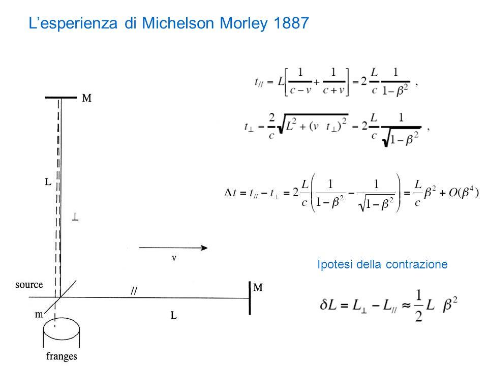 L'esperienza di Michelson Morley 1887